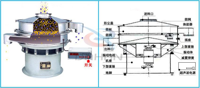 超声波振动筛产品结构